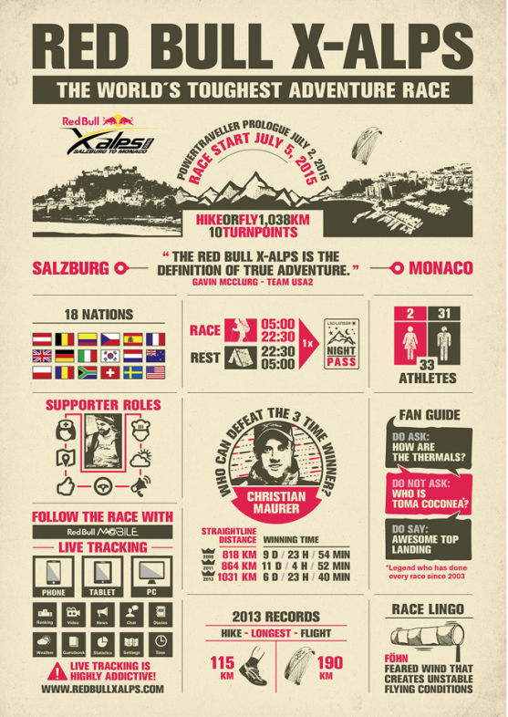 red-bull-infographic