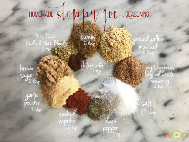 hollis_recipe_seasoning-recipes
