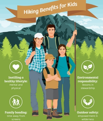 hiking-kids-Feature