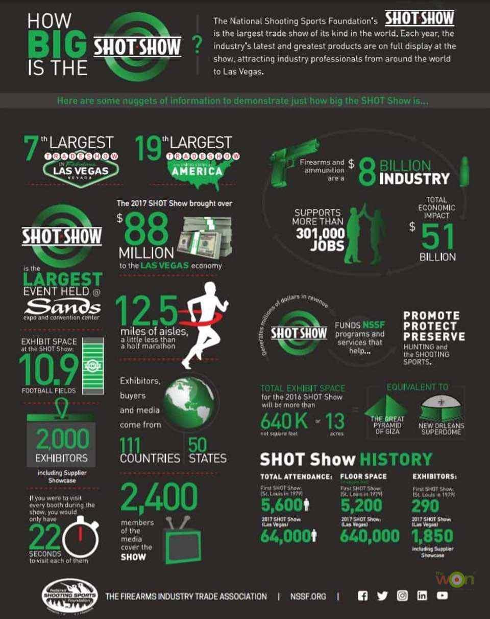 SHOTShow infographic
