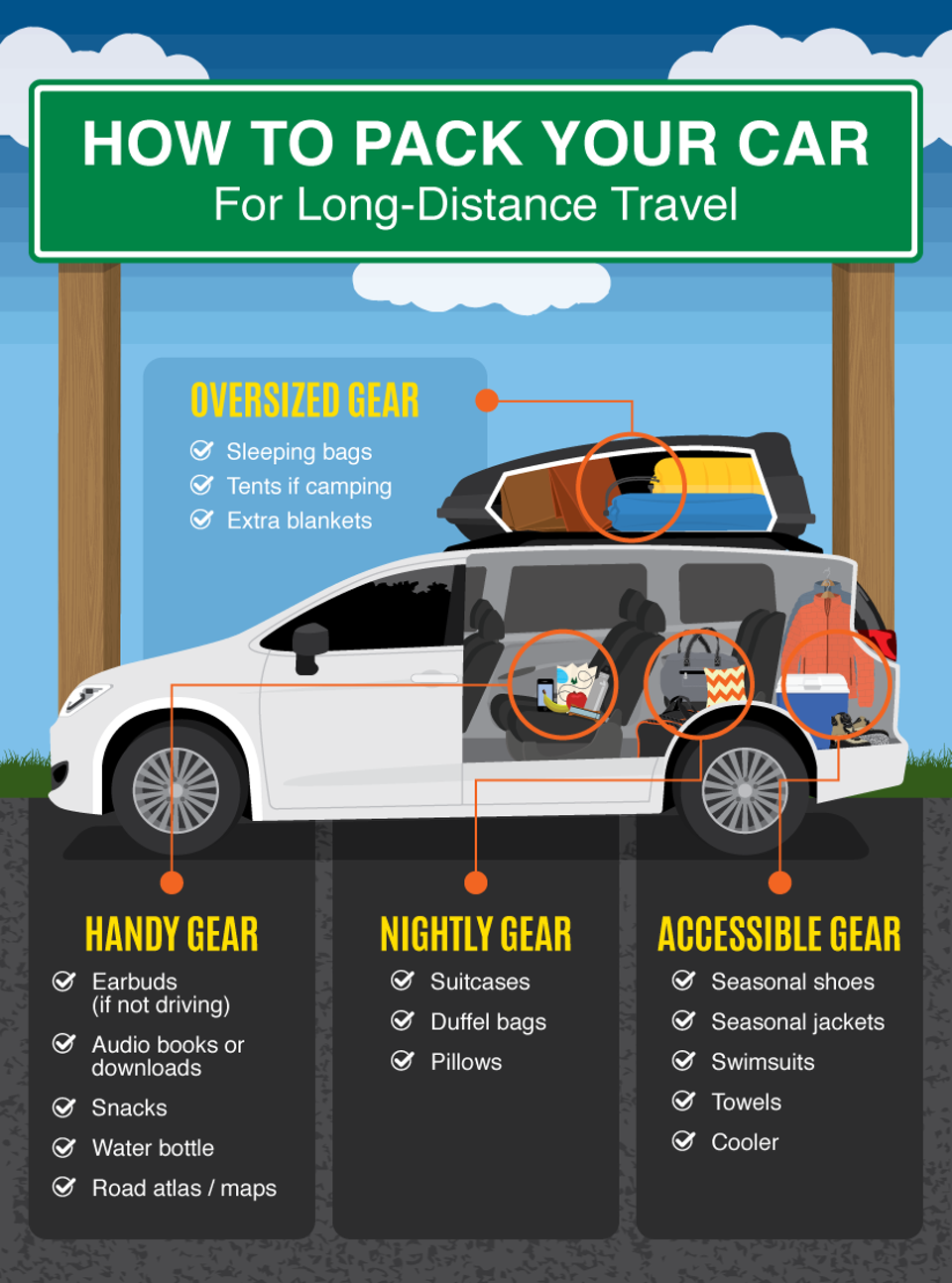 pack-your-car Road Trip summer travel long distance