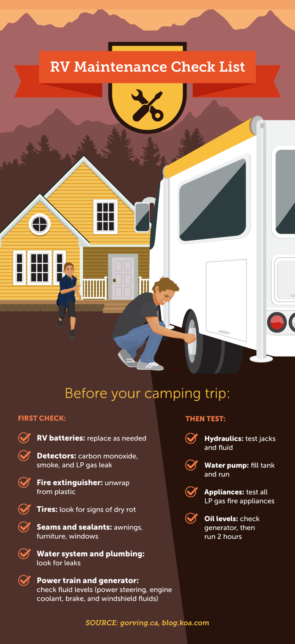 rv-maintenance-check-list