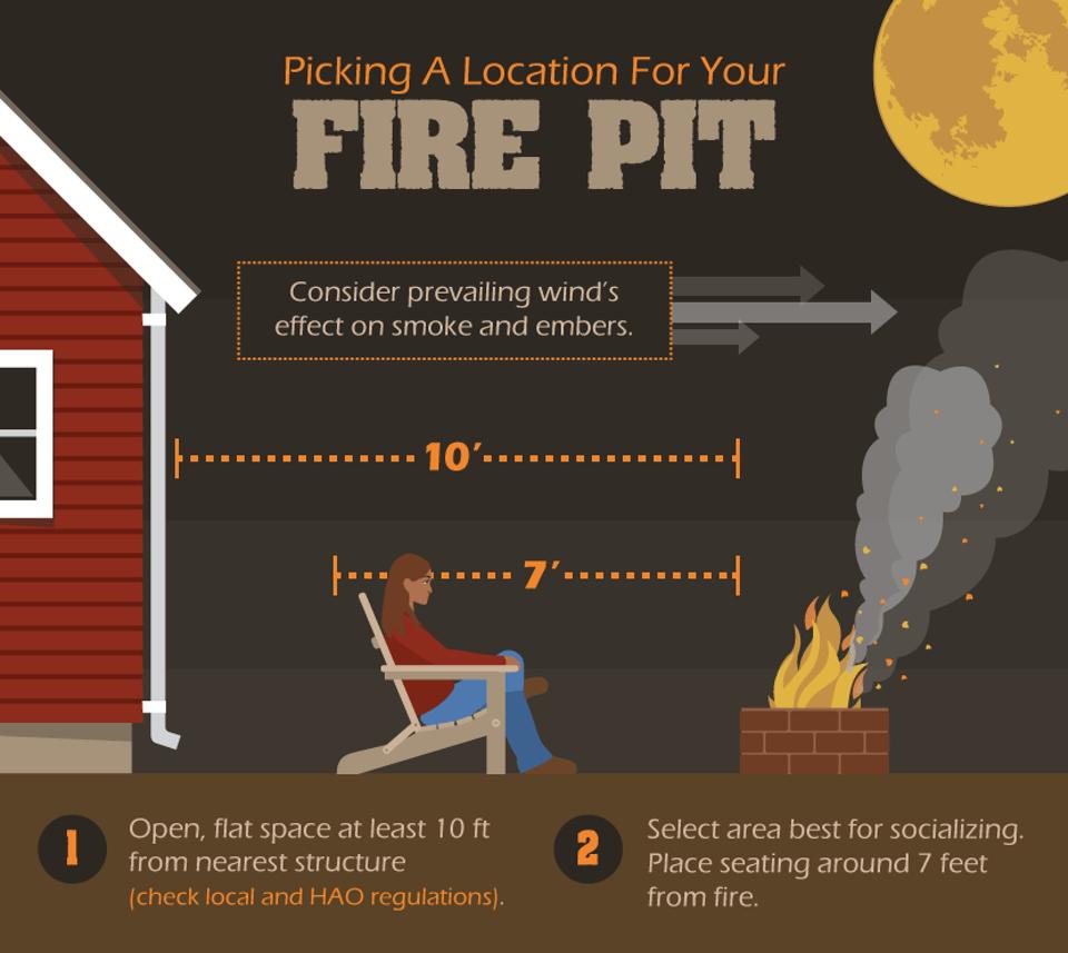 fire-pit-location fire pit backyard DYI Fire pit