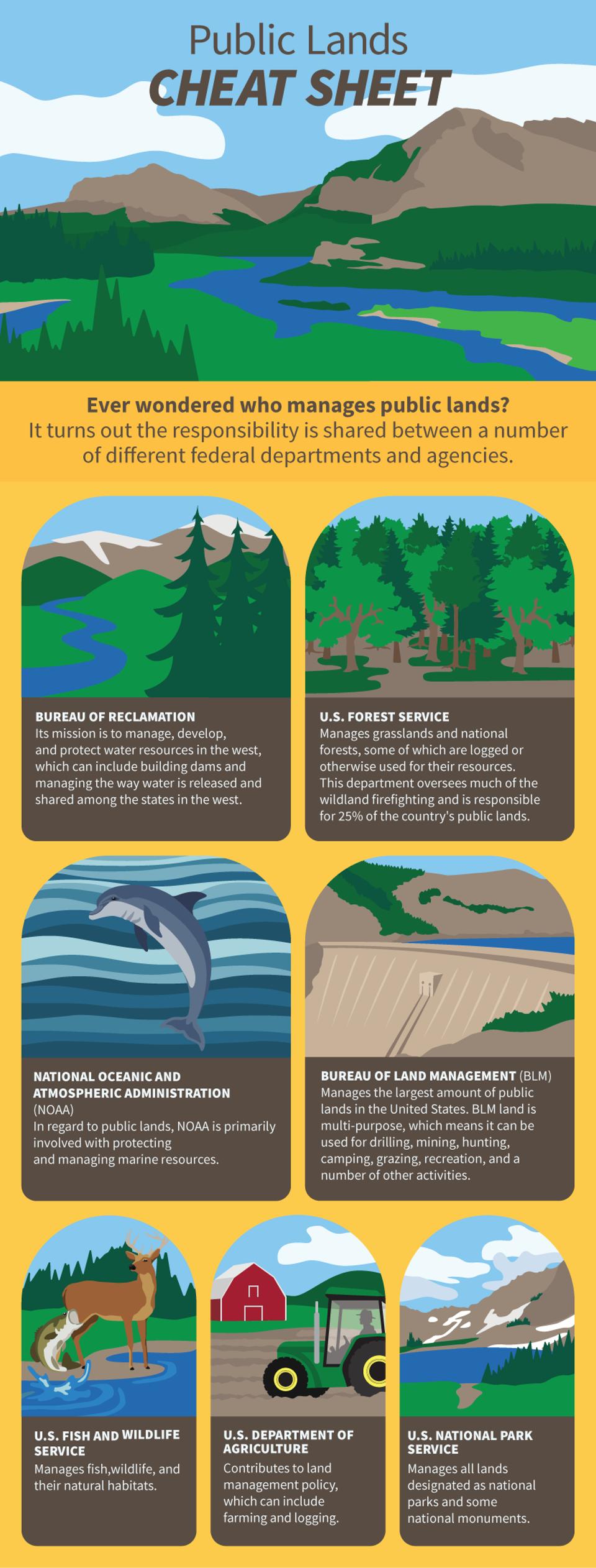 public-lands-cheat-sheet hiking trails hike wilderness wild effect