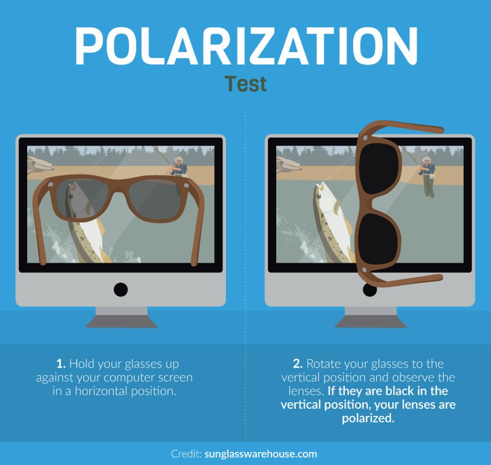 polarization-test