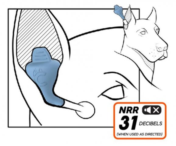 CrittEar Dog hearing protection diagram