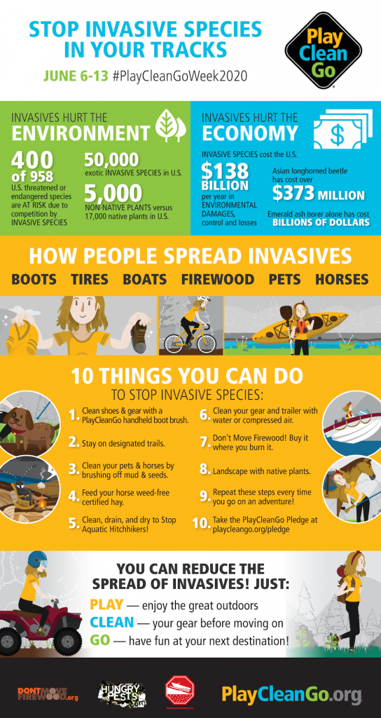 PlayCleanGo Awareness Week infographic 2020